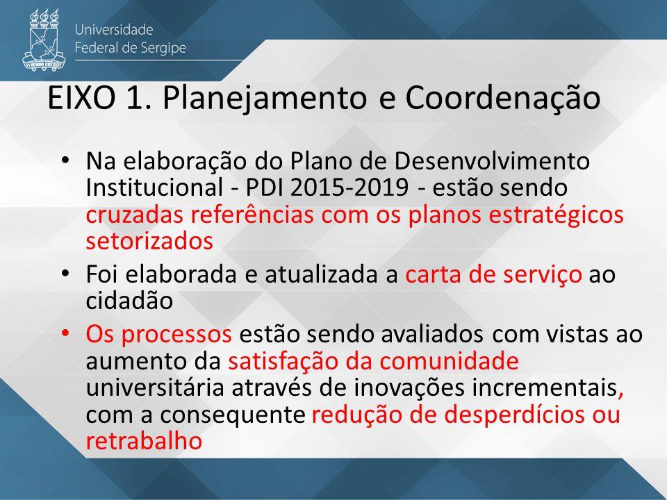 EIXO 1. Planejamento e Coordenação