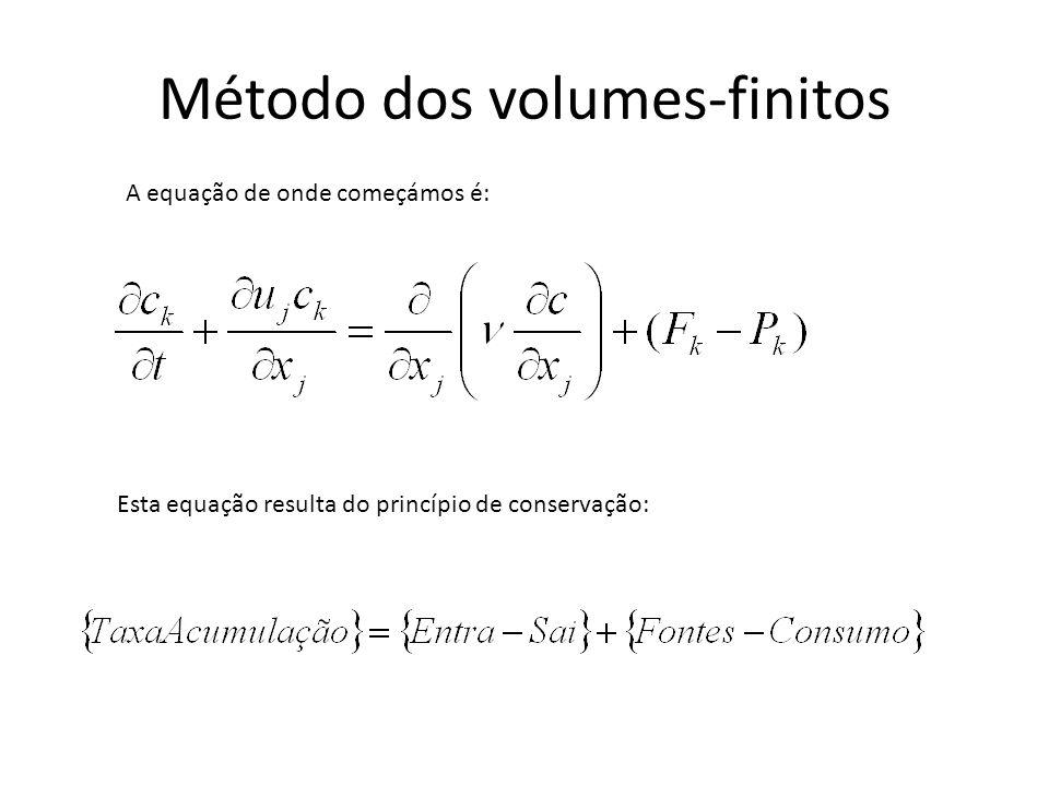 Método dos volumes-finitos