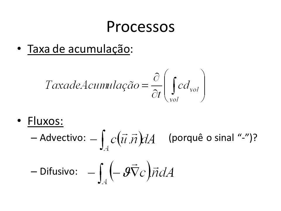 Processos Taxa de acumulação: Fluxos: Advectivo: (porquê o sinal - )