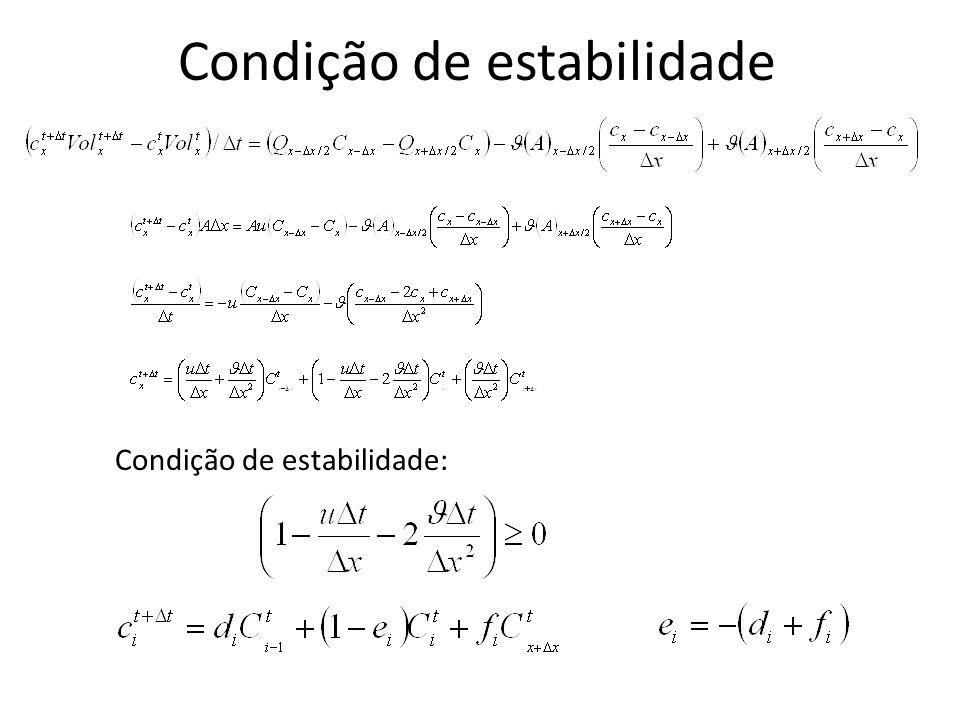 Condição de estabilidade