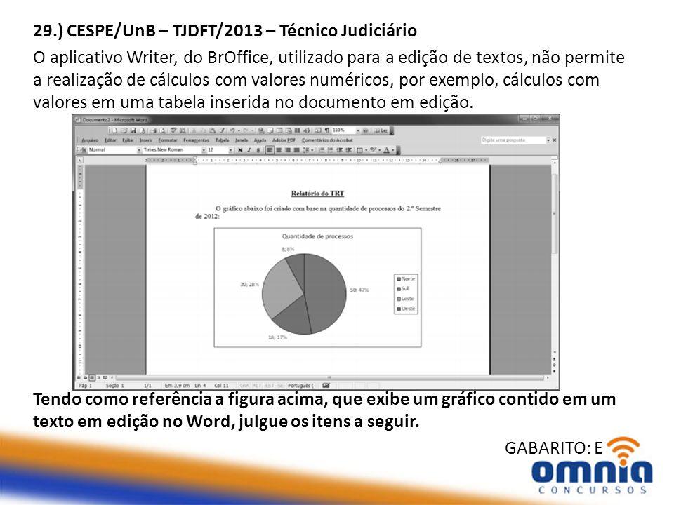 29.) CESPE/UnB – TJDFT/2013 – Técnico Judiciário