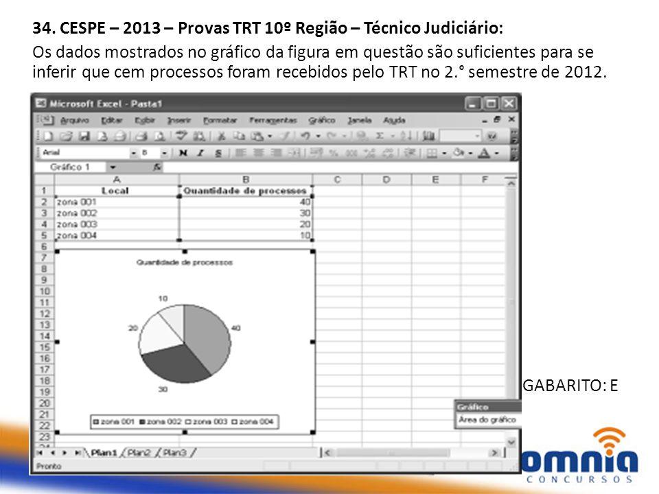 34. CESPE – 2013 – Provas TRT 10º Região – Técnico Judiciário:
