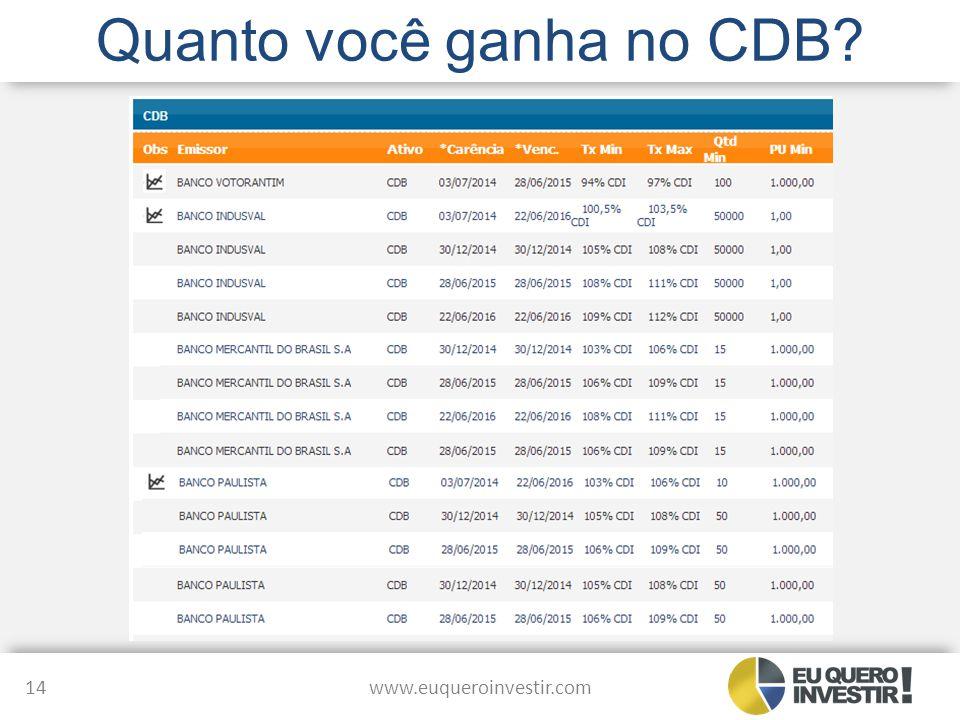 Quanto você ganha no CDB