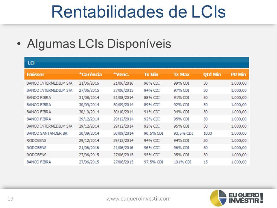 Rentabilidades de LCIs