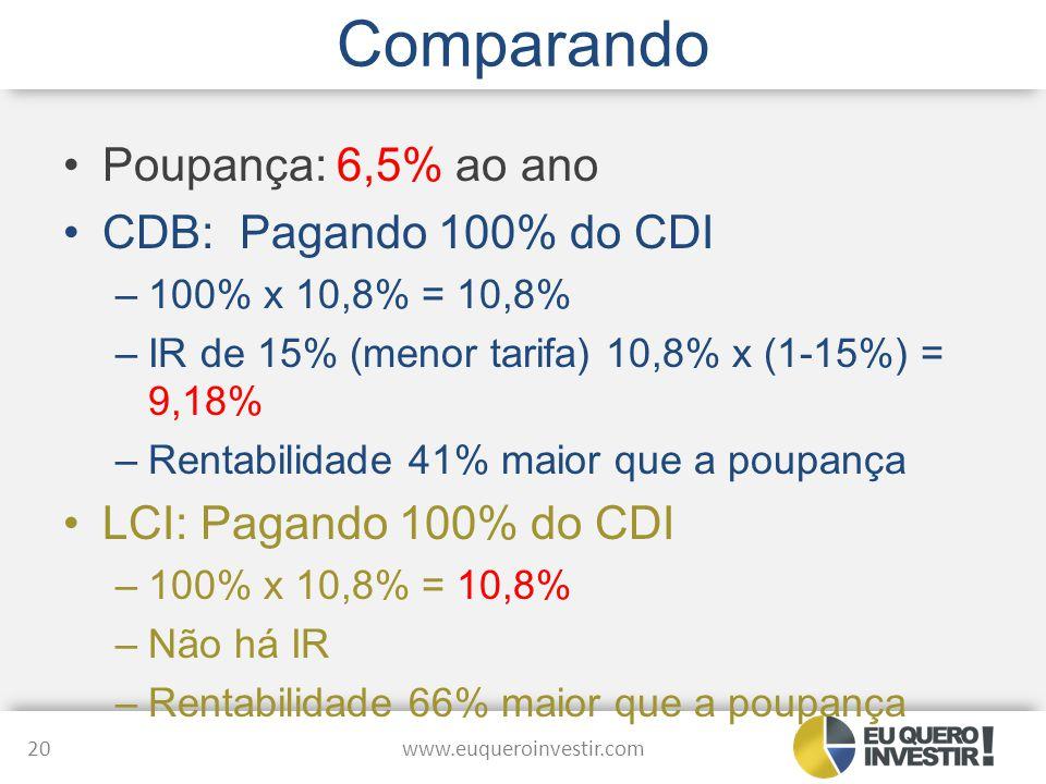 Comparando Poupança: 6,5% ao ano CDB: Pagando 100% do CDI