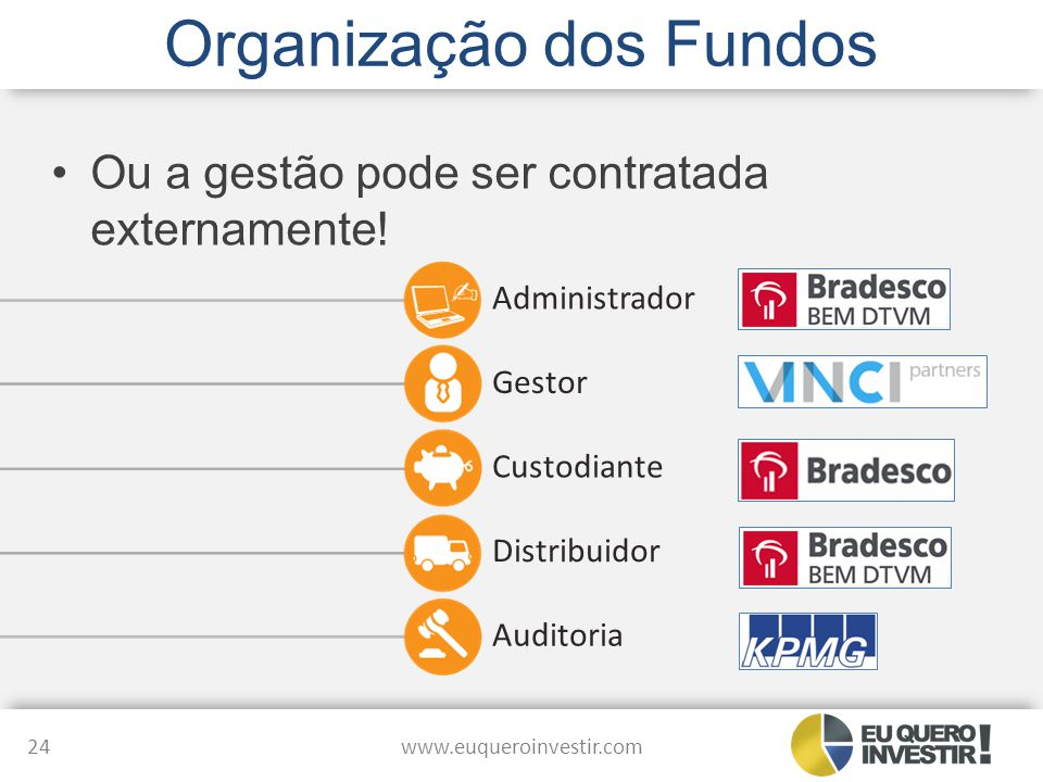 Organização dos Fundos