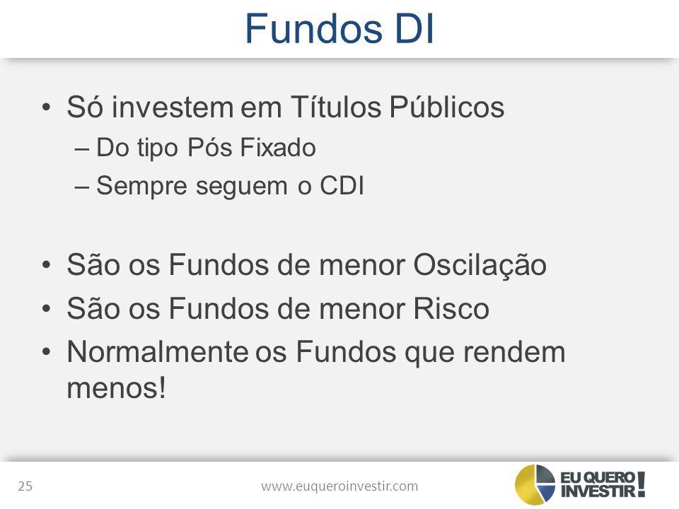 Fundos DI Só investem em Títulos Públicos