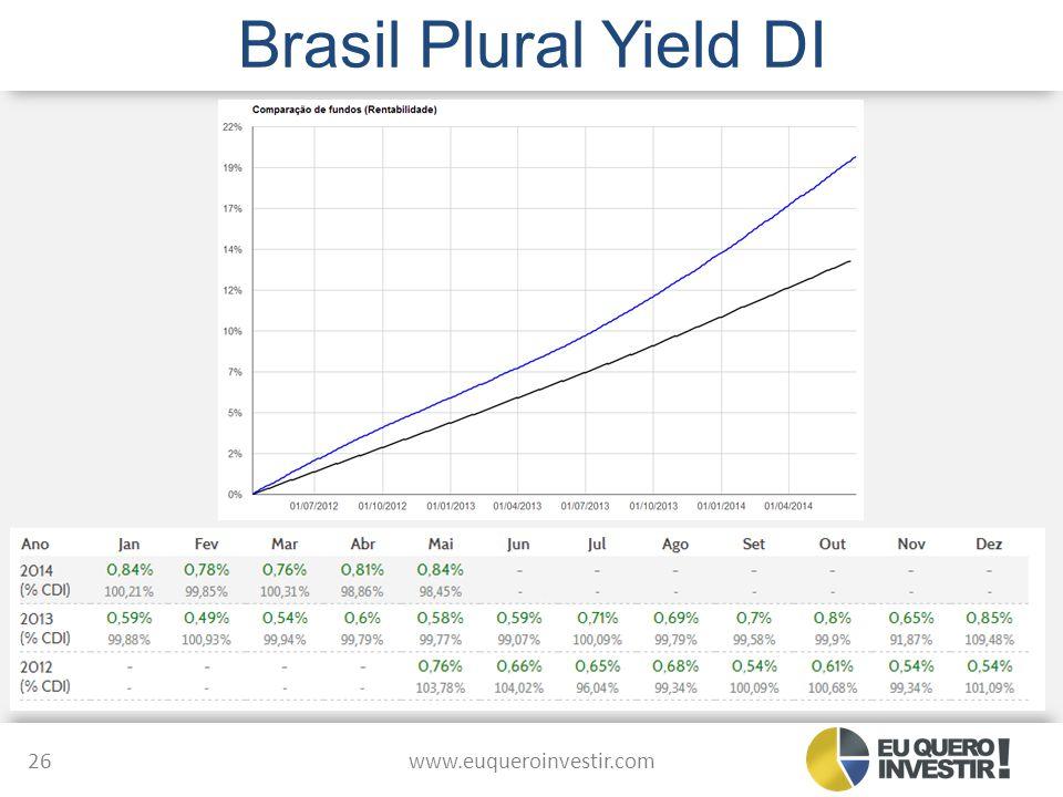 Brasil Plural Yield DI www.euqueroinvestir.com