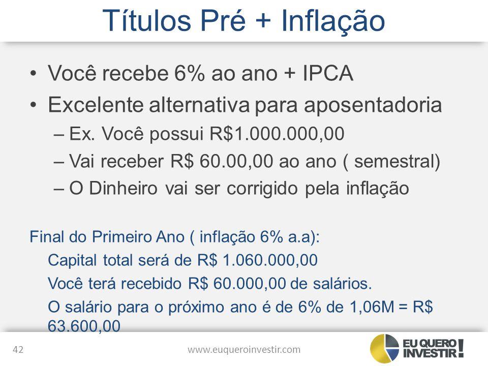 Títulos Pré + Inflação Você recebe 6% ao ano + IPCA