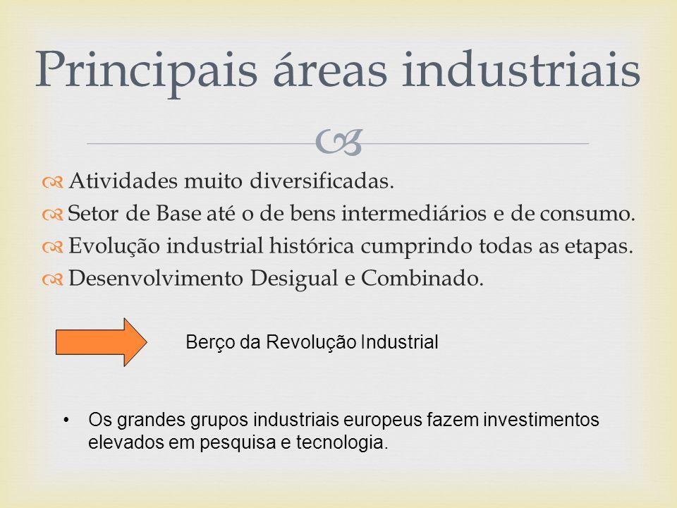 Principais áreas industriais