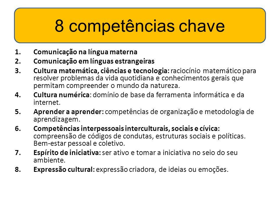 8 competências chave Comunicação na língua materna