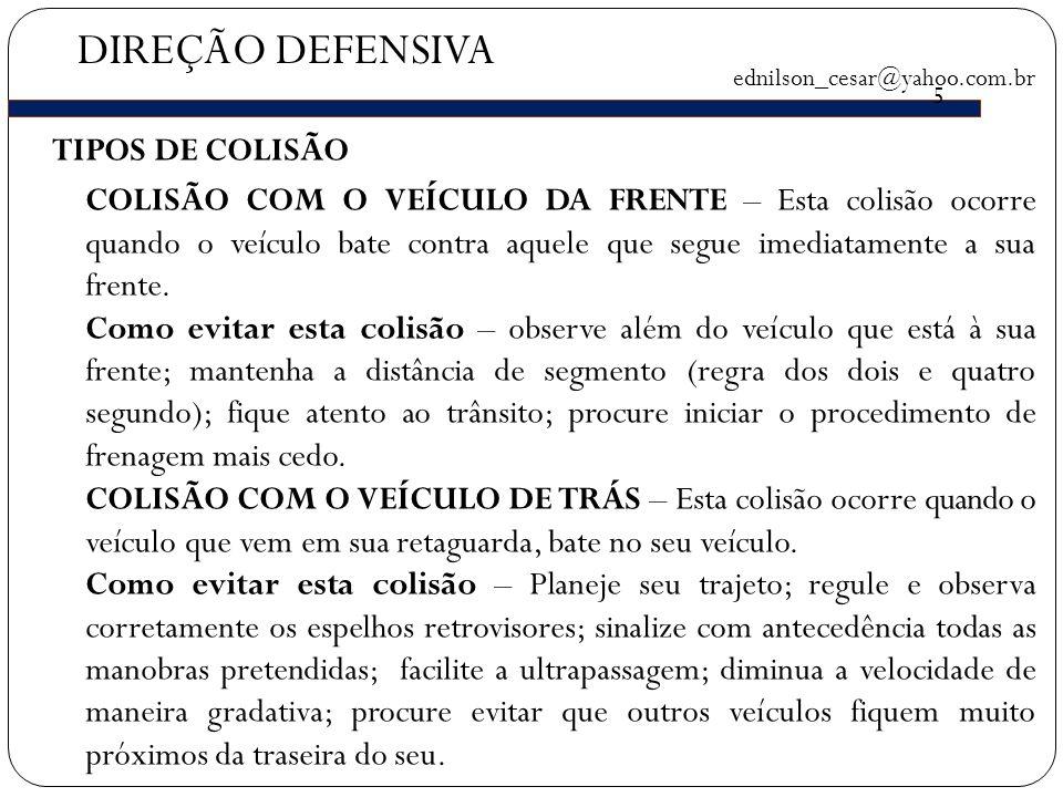DIREÇÃO DEFENSIVA TIPOS DE COLISÃO