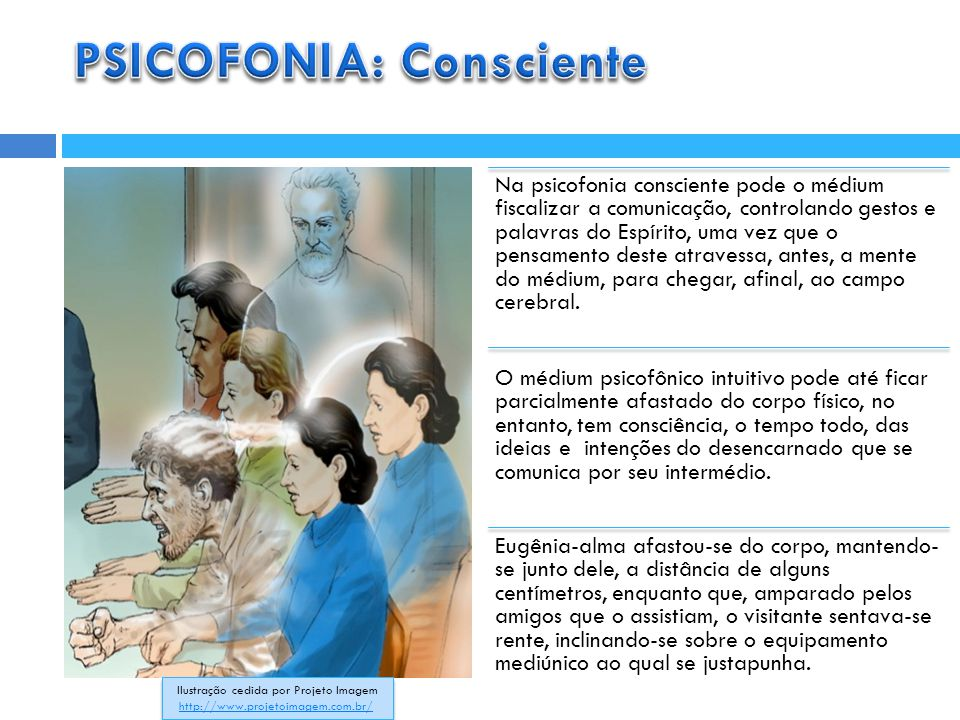 PSICOFONIA: Consciente