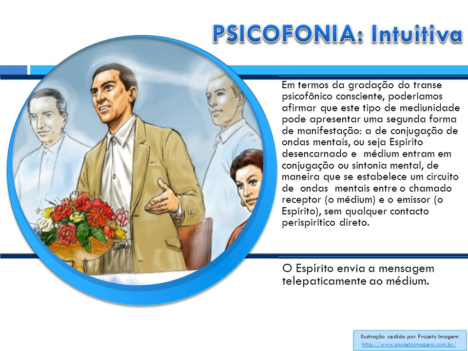 PSICOFONIA: Intuitiva