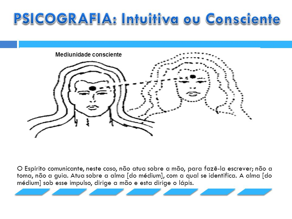 PSICOGRAFIA: Intuitiva ou Consciente