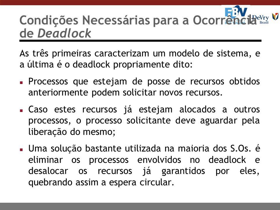 Condições Necessárias para a Ocorrência de Deadlock