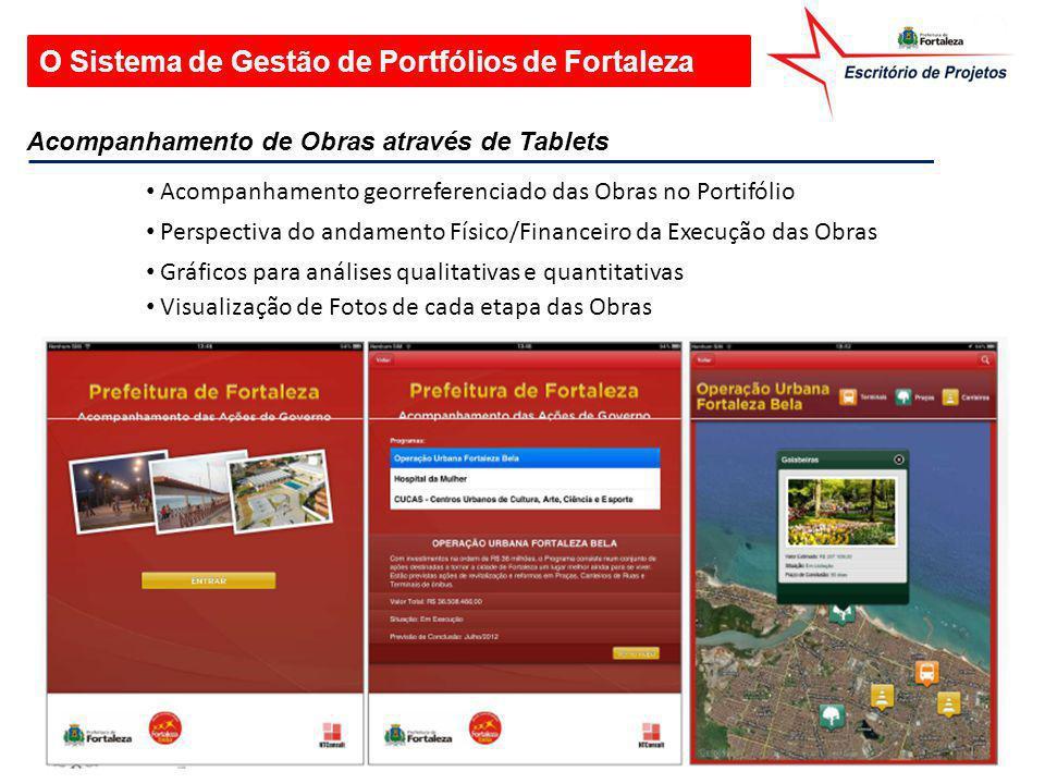 O Sistema de Gestão de Portfólios de Fortaleza