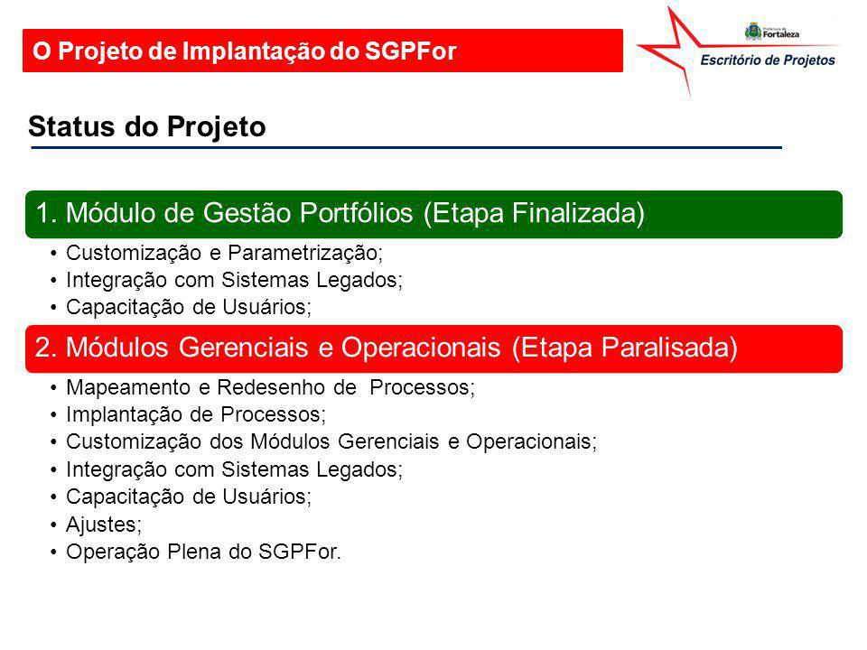 Status do Projeto 1. Módulo de Gestão Portfólios (Etapa Finalizada)