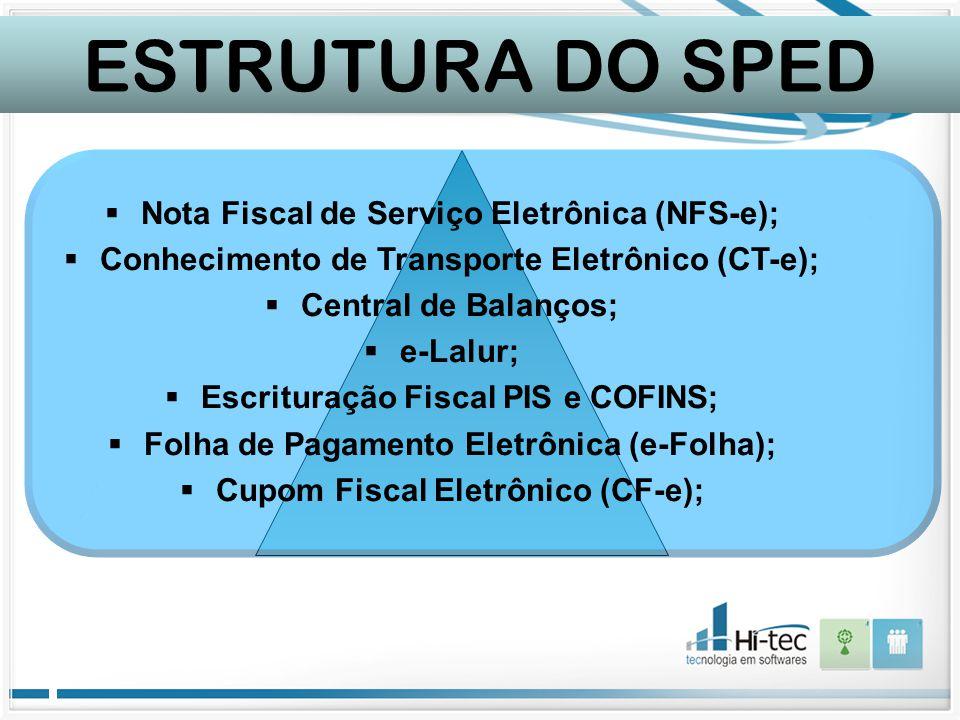 ESTRUTURA DO SPED Nota Fiscal de Serviço Eletrônica (NFS-e);