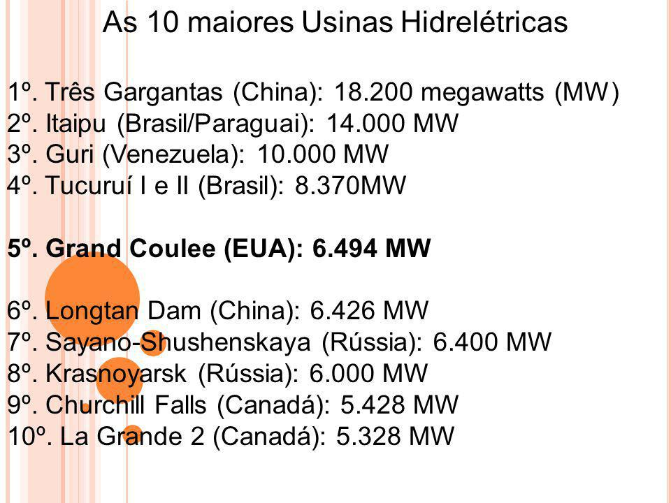 As 10 maiores Usinas Hidrelétricas