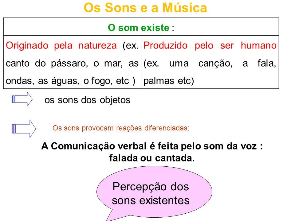 A Comunicação verbal é feita pelo som da voz : falada ou cantada.