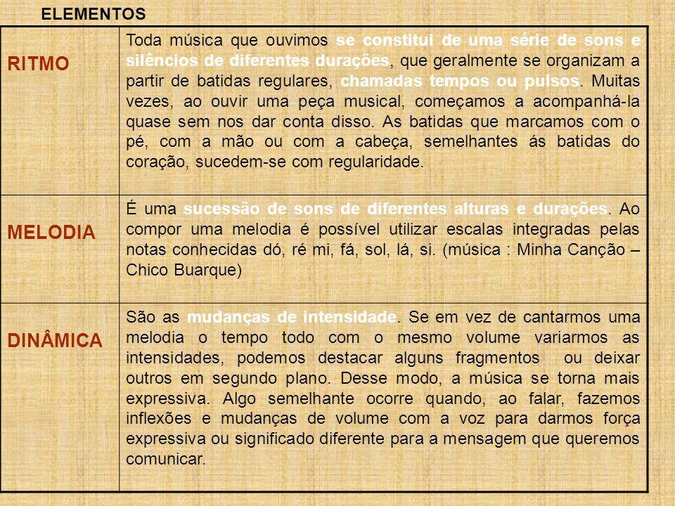 RITMO MELODIA DINÂMICA ELEMENTOS
