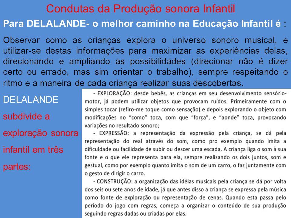 Condutas da Produção sonora Infantil
