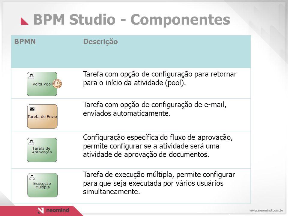 BPM Studio - Componentes