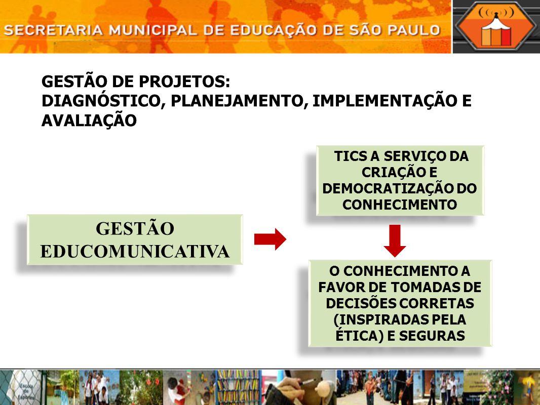 GESTÃO EDUCOMUNICATIVA