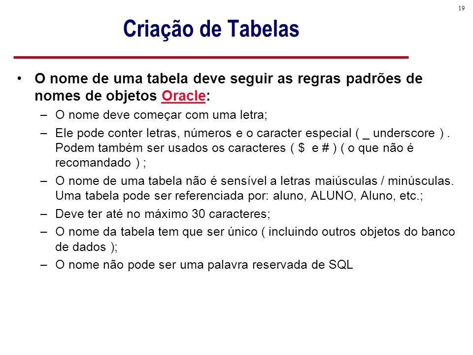 Criação de Tabelas O nome de uma tabela deve seguir as regras padrões de nomes de objetos Oracle: O nome deve começar com uma letra;
