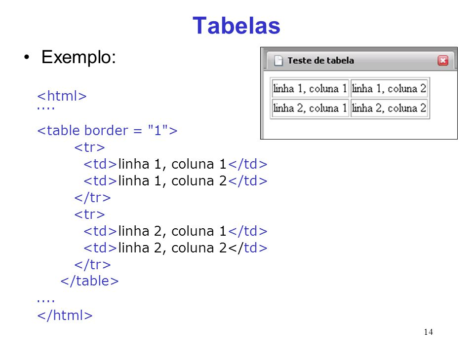 Tabelas Exemplo: <html> .... <table border = 1 >