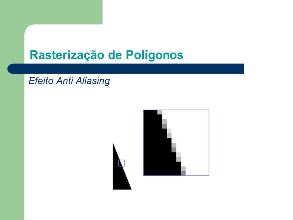 Rasterização de Polígonos