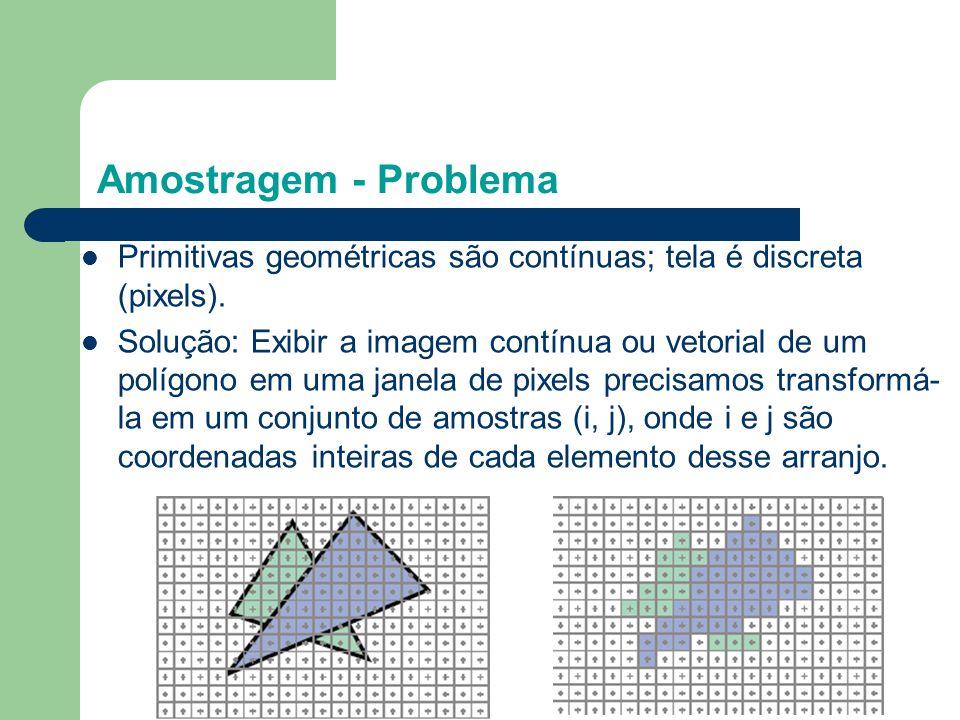 Amostragem - Problema Primitivas geométricas são contínuas; tela é discreta (pixels).