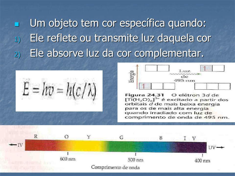 Um objeto tem cor específica quando: