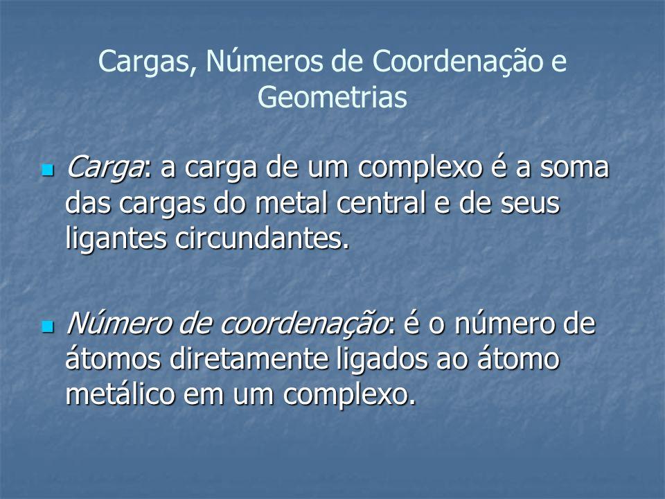 Cargas, Números de Coordenação e Geometrias