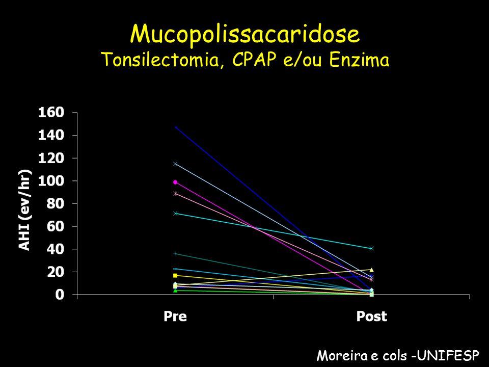 Mucopolissacaridose Tonsilectomia, CPAP e/ou Enzima