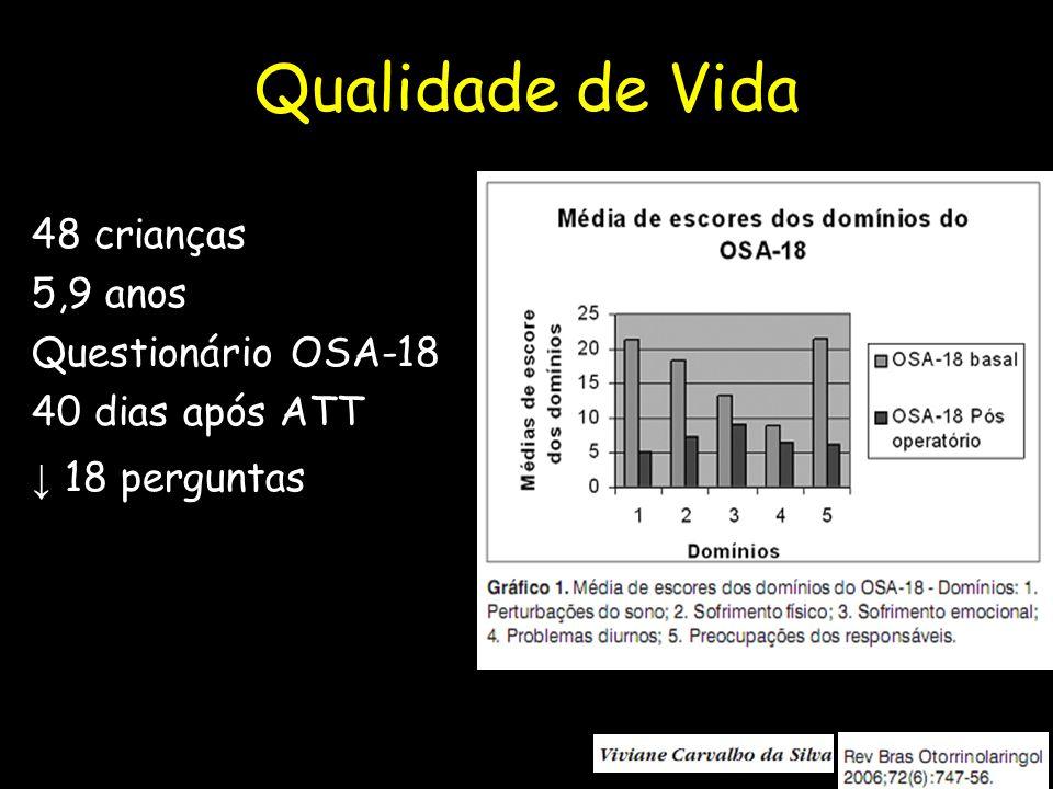 Qualidade de Vida 48 crianças 5,9 anos Questionário OSA-18