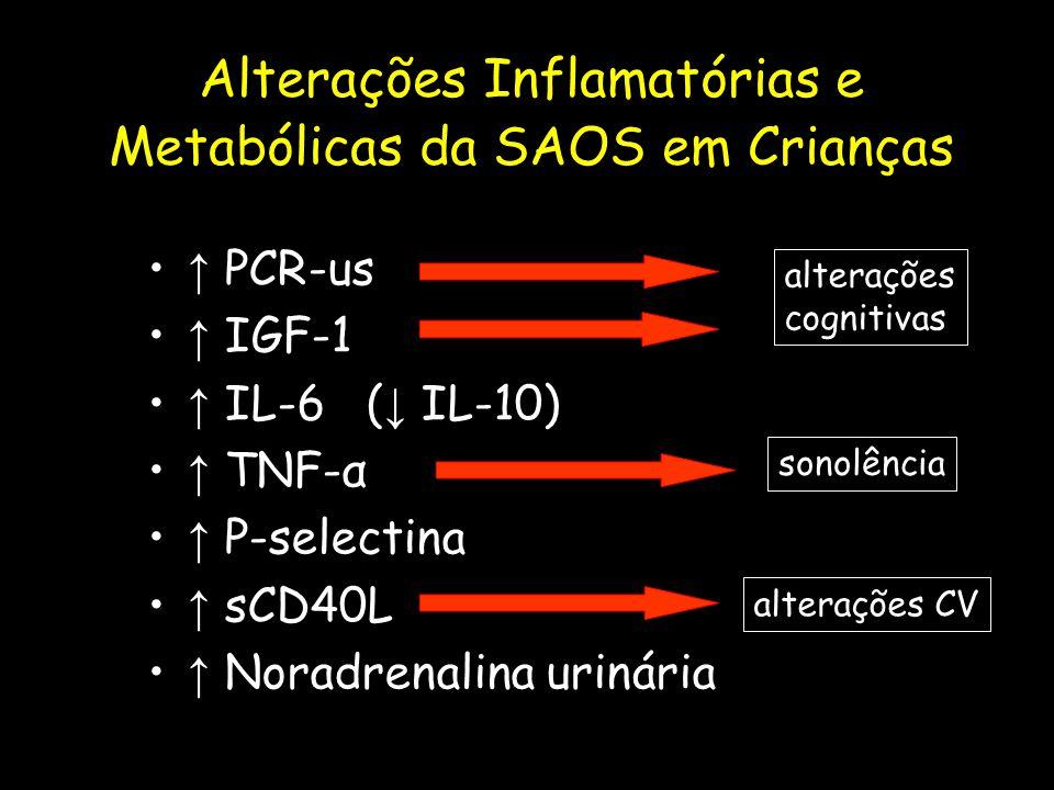 Alterações Inflamatórias e Metabólicas da SAOS em Crianças