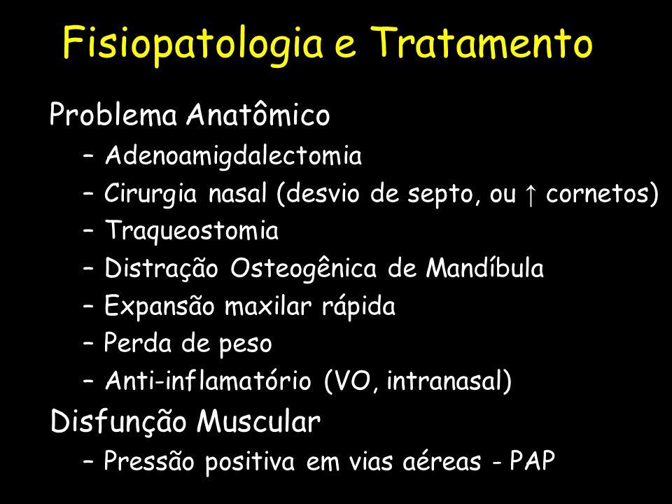 Fisiopatologia e Tratamento