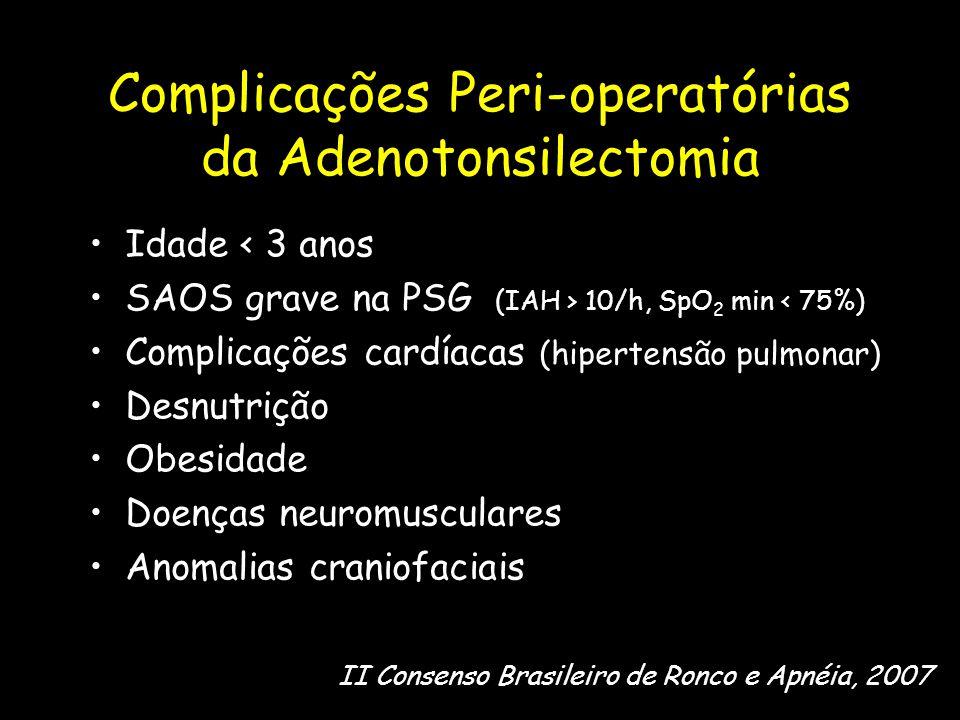 Complicações Peri-operatórias da Adenotonsilectomia