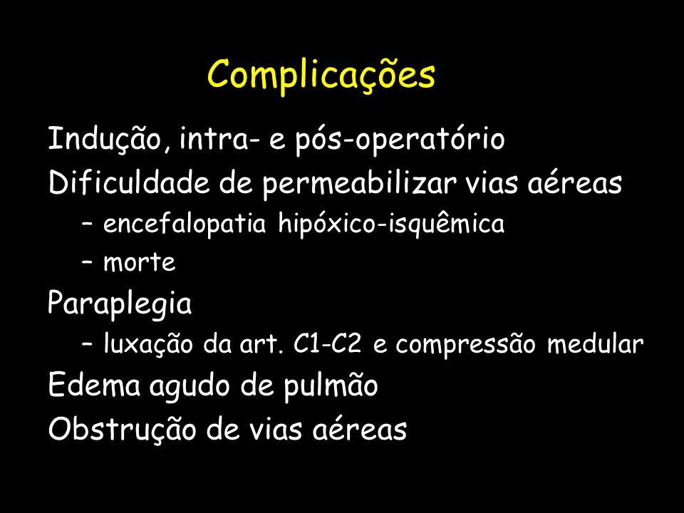 Complicações Indução, intra- e pós-operatório