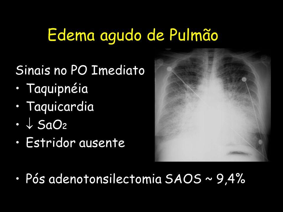 Edema agudo de Pulmão Sinais no PO Imediato Taquipnéia Taquicardia