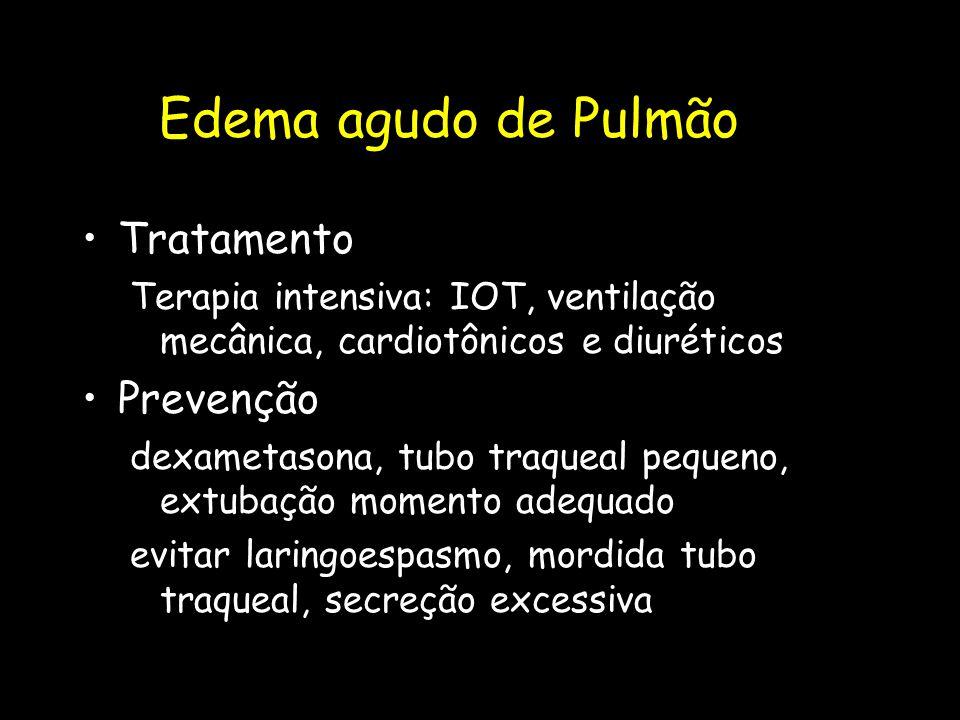 Edema agudo de Pulmão Tratamento Prevenção
