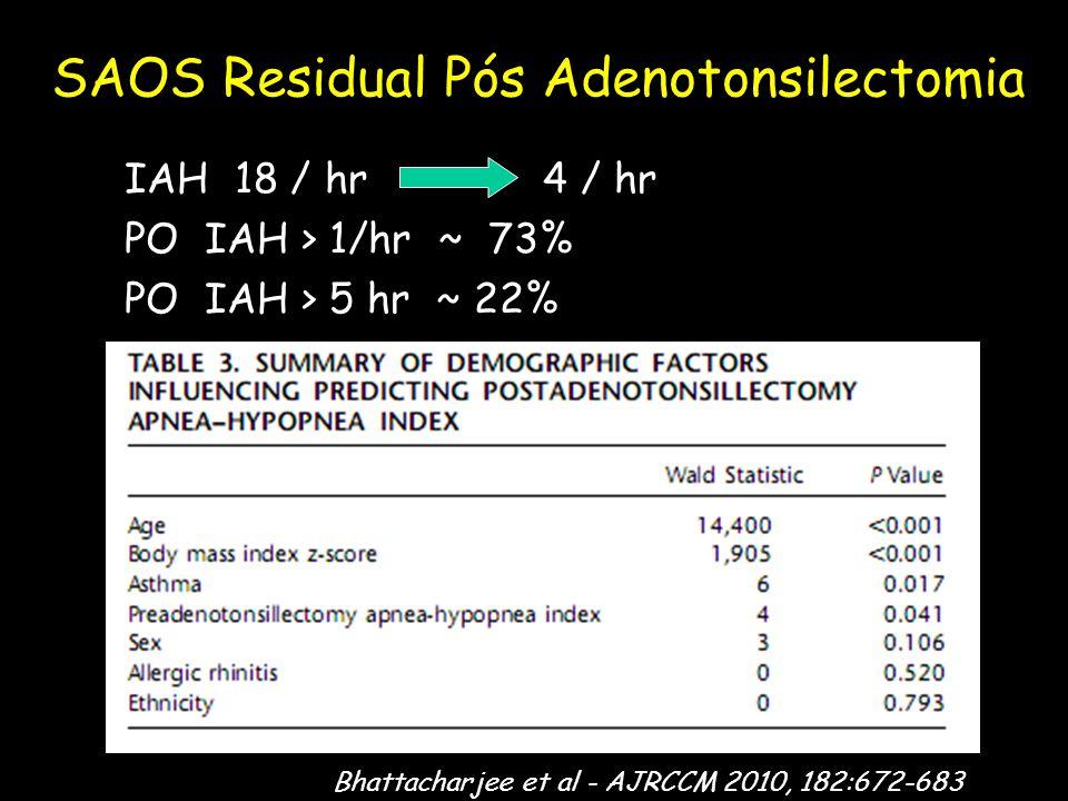 SAOS Residual Pós Adenotonsilectomia