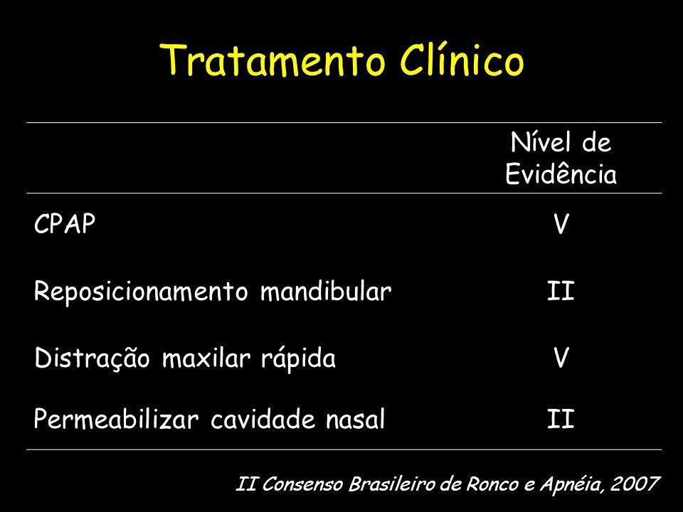 Tratamento Clínico Nível de Evidência CPAP V