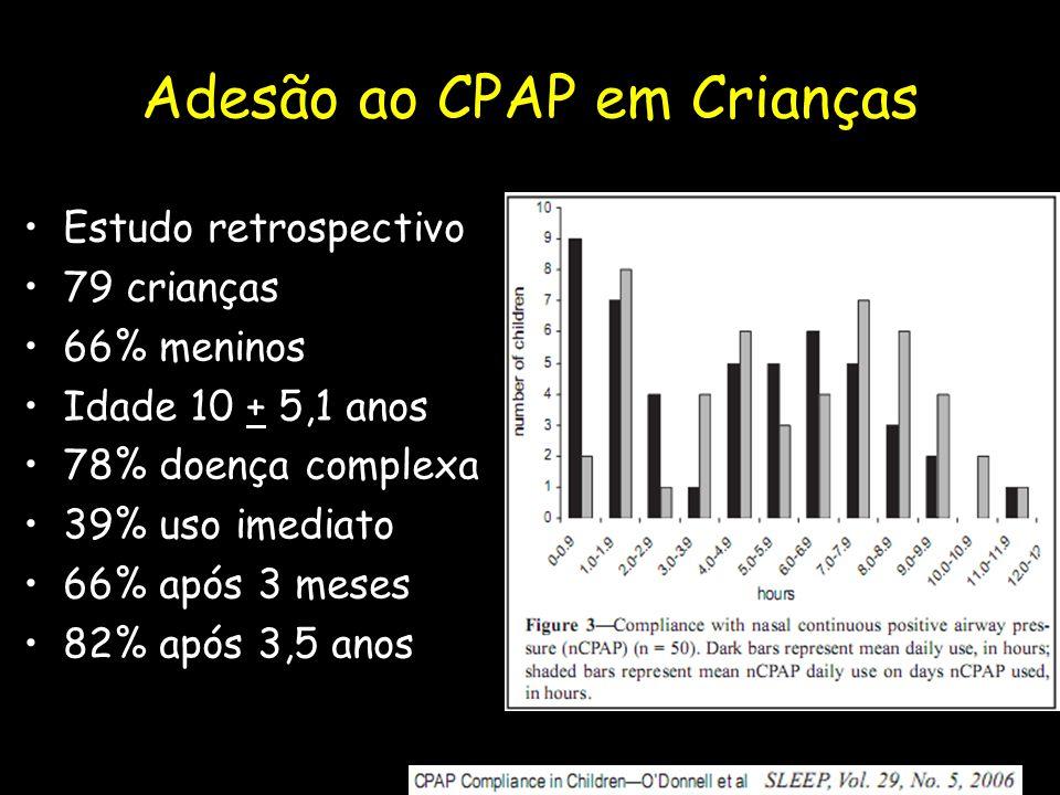 Adesão ao CPAP em Crianças