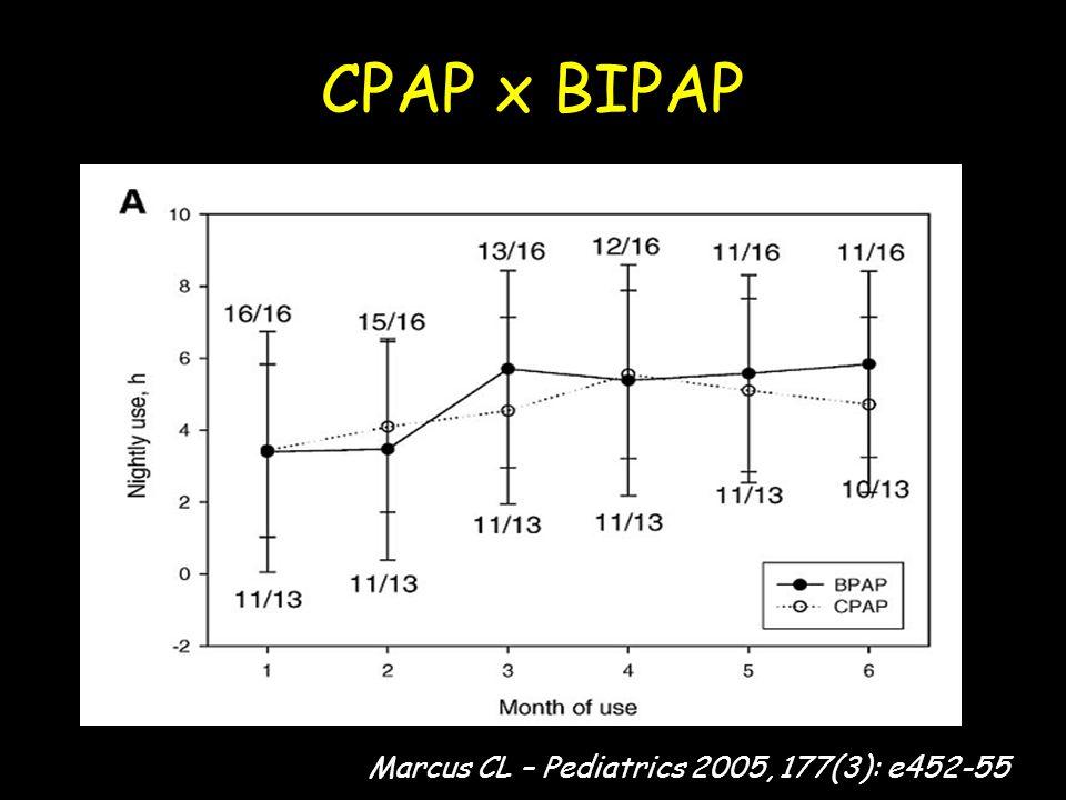 CPAP x BIPAP Marcus CL – Pediatrics 2005, 177(3): e452-55