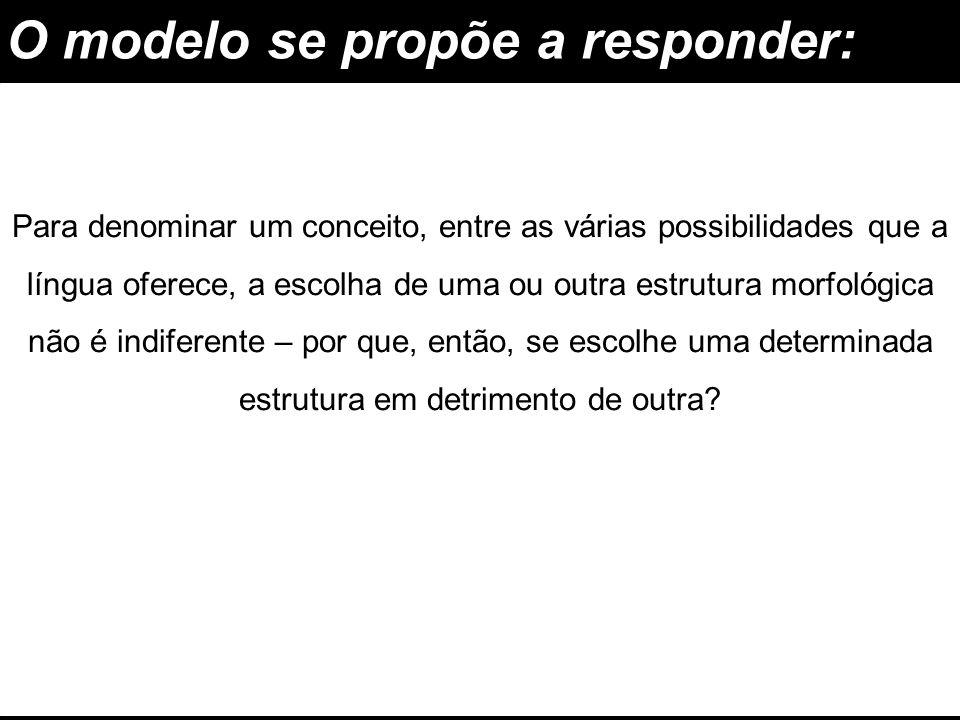 O modelo se propõe a responder: