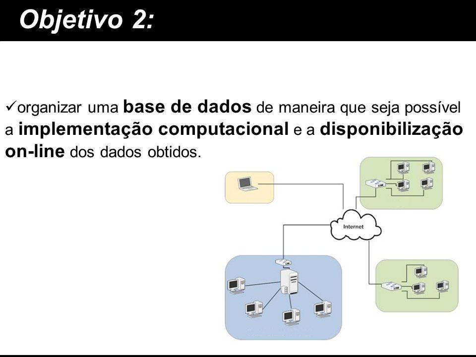 Objetivo 2: organizar uma base de dados de maneira que seja possível a implementação computacional e a disponibilização on-line dos dados obtidos.