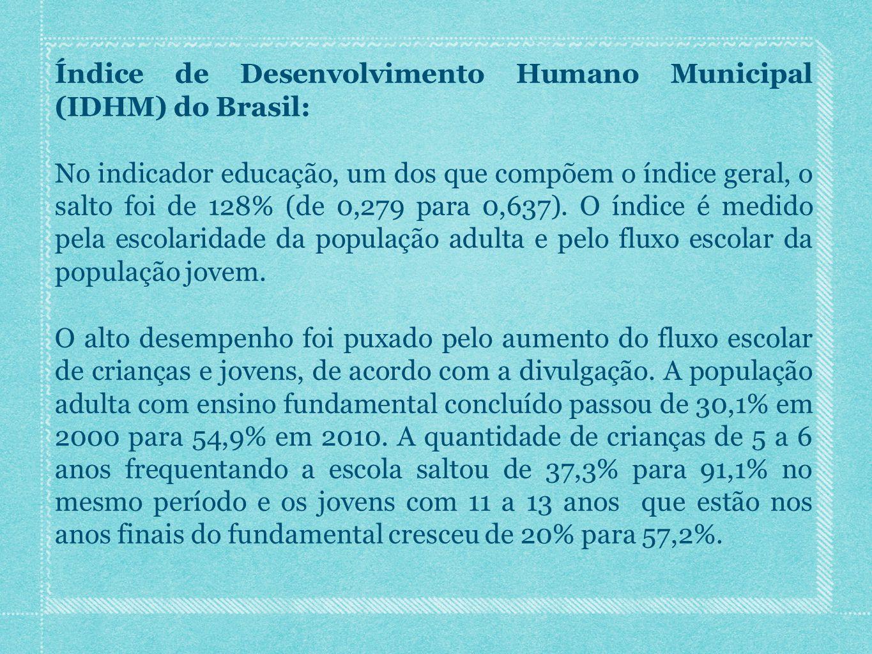 Índice de Desenvolvimento Humano Municipal (IDHM) do Brasil: No indicador educação, um dos que compõem o índice geral, o salto foi de 128% (de 0,279 para 0,637).